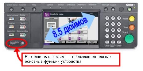 Фото дисплея МФУ TASKalfa 420i и 520i