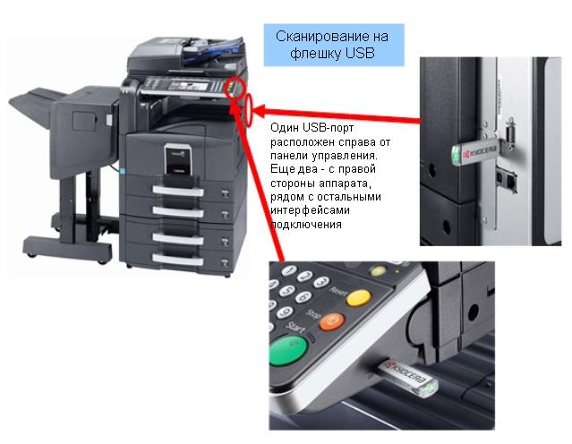 Фото USB портов TASKalfa серии 420i / 520i